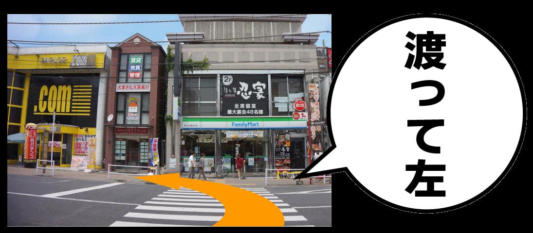 nishihachi